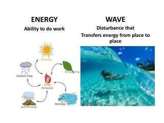 ENERGY  Ability to do work