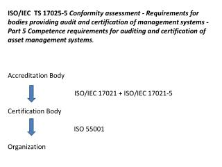 The usual stages for certification include: