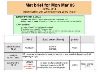 Met brief for Mon Mar 03 02 Mar 2014 Rennie  Selkirk with Lynn Harvey and Lenny  Pfister