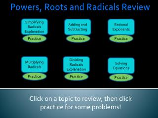 Powers, Roots and Radicals Review
