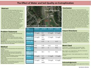 The Effect of Water and Soil Quality on Eutrophication