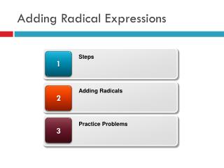 Adding Radical  Expressions