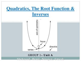 Quadratics, The Root Function & Inverses