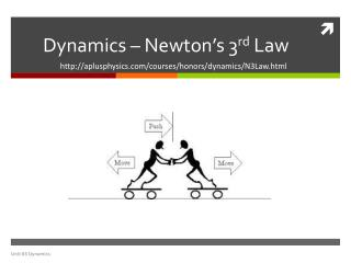 Dynamics –  Newton's 3 rd  Law