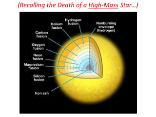 (Recalling the Death of a  High-Mass  Star…)