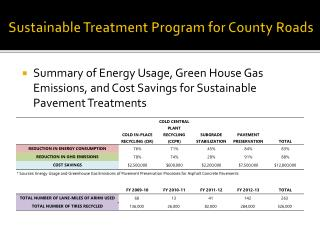 Sustainable Treatment  Program for  County Roads