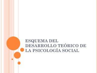 ESQUEMA DEL DESARROLLO TEÓRICO DE LA PSICOLOGÍA SOCIAL