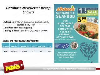 Database Newsletter Recap