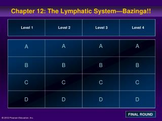 Chapter 12: The Lymphatic System— Bazinga !!