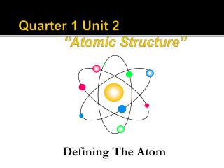 "Quarter 1 Unit 2 "" Atomic Structure"""