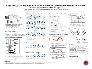 B3LYP study of the dehydrogenation of propane catalyzed by Pt clusters: Size and charge effects