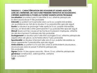 TABLEAU II - CARACTÉRISATION DES DOULEURS ET SIGNES ASSOCIÉS