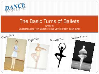The Basic Turns of Ballets Grade 6 Understanding How Balletic Turns Develop from each other