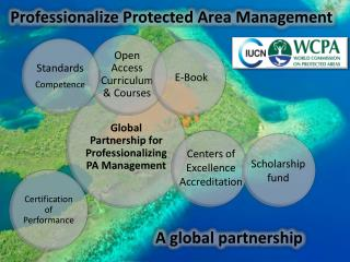 Professionalize Protected Area Management