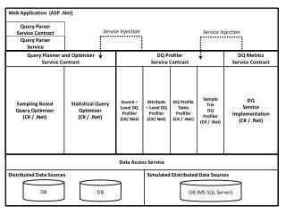 Web Application  (ASP  .Net )