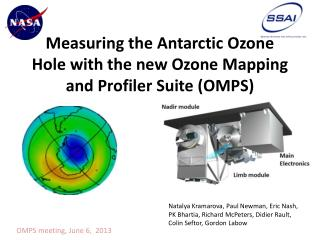 Measuring the Antarctic Ozone Hole with the new Ozone Mapping and Profiler Suite (OMPS)