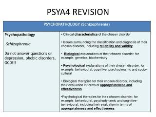 PSYA4 REVISION