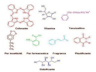 Cosa � la chimica fine?
