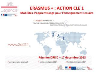 ERASMUS + : ACTION CLE 1 Mobilités d'apprentissage pour l'enseignement scolaire