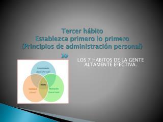 Tercer hábito Establezca primero lo  primero (Principios de administración personal)