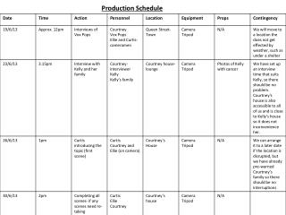 Production Schedule