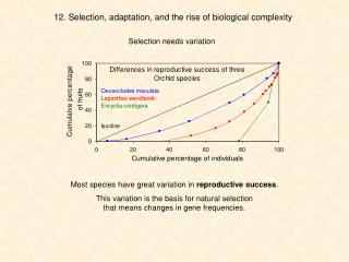 12. Selection, adaptation ,  and the rise of biological complexity