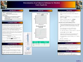 Determination of an Unknown Substance by Titration Larry Sepulveda