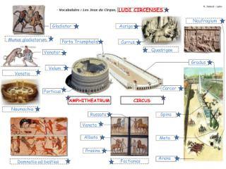 Munus gladiatorum