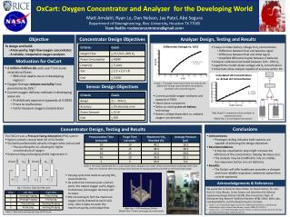 OxCart : Oxygen Concentrator and Analyzer  for the Developing World