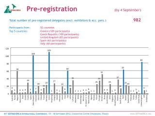 Pre-registration          (by 4 September)