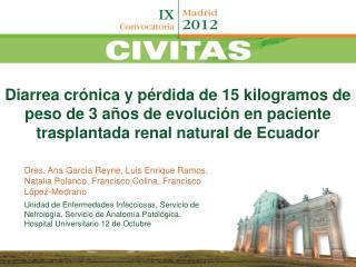 Mujer 31 años Natural de Ecuador (España 1999) Alérgica a tetraciclina y a contraste yodado.