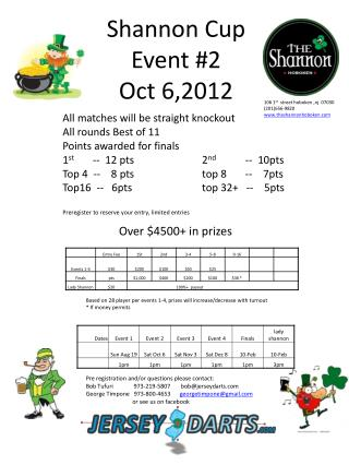 Shannon Cup Event #2 Oct 6,2012