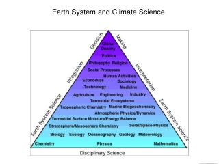 Earth System and Climate Science