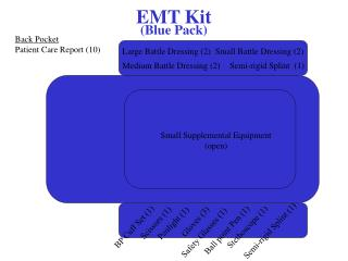EMT Kit
