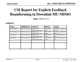 CSI Report for Explicit Feedback Beamforming in Downlink MU-MIMO