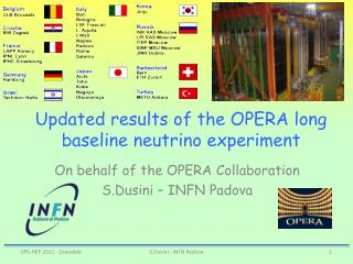 Updated results of the OPERA long baseline neutrino experiment