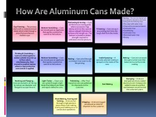How Are Aluminum Cans Made?