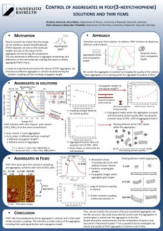 Control of aggregates in poly(3-hexylthiophene) solutions and thin films