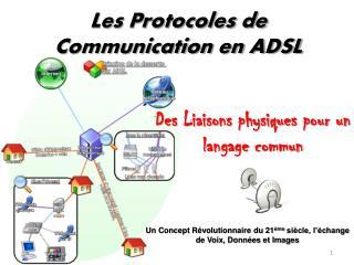 Les Protocoles de Communication en ADSL