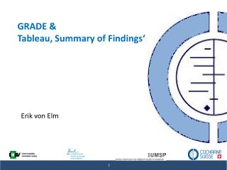 GRADE & Tableau' Summary  of Findings '