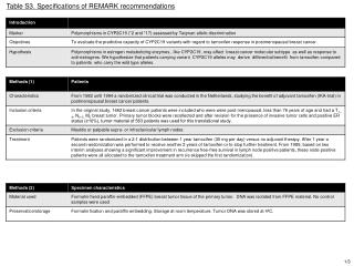 Table S3. Specifications of REMARK recommendations