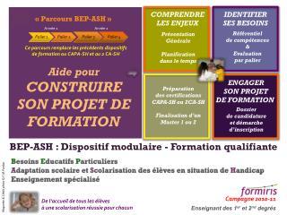 Aide pour  CONSTRUIRE SON PROJET DE FORMATION