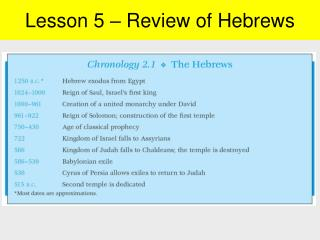 Lesson 5 – Review of Hebrews
