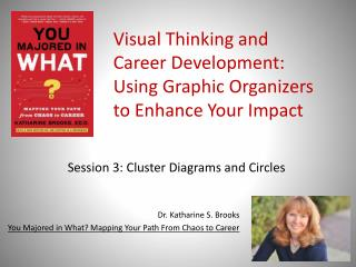 Visual Thinking and Career Development: Using Graphic Organizers to Enhance Your Impact