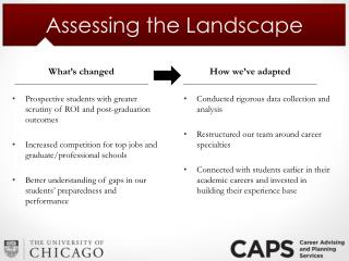 Assessing the Landscape