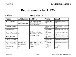 Requirements for HEW
