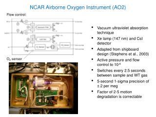 NCAR Airborne Oxygen Instrument (AO2)
