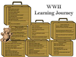 WWII  Learning Journey