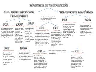 TÉRMINOS DE NEGOCIACIÓN