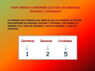 !!HOY VAMOS A APRENDER QUE SON LAS UNIDADES, DECENAS Y CENTENAS !!